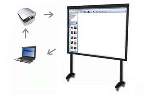 光学电子白板,多点触控,多种尺寸,适用于幼儿园,培训机构等场所